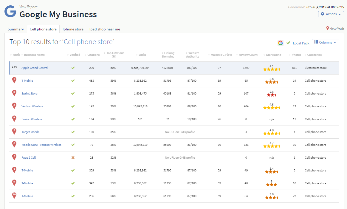 AwesomeScreenshot-tools-brightlocal-seo-tools-admin-location-dashboard-location-1245273-gpw-view-2019-08-13_4_08.png